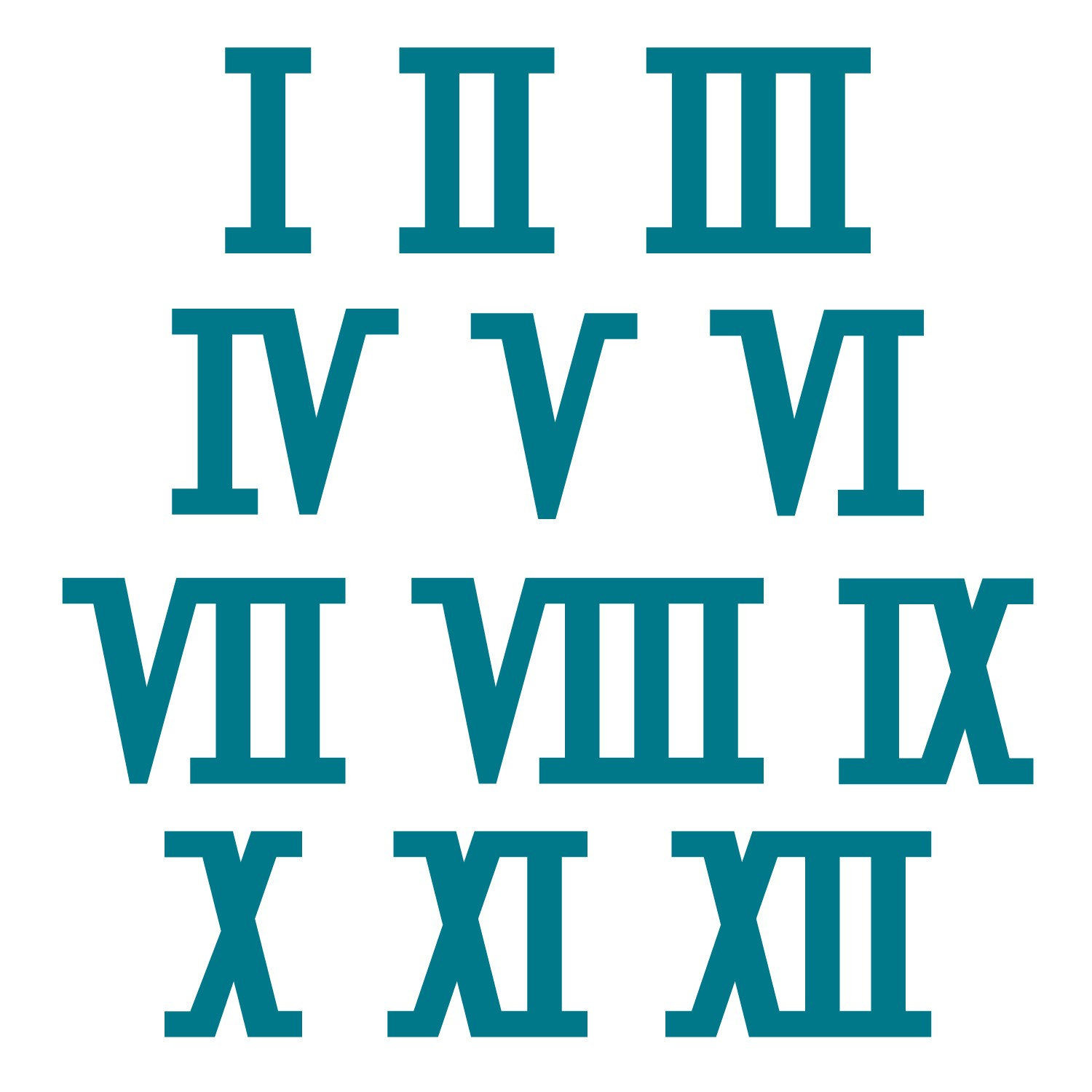 Java Program Number To Roman Numeral